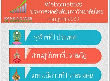 Webometrics Ranking in July 2020