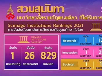 SSRU Get Ranked from Scimago Institutions Ranking 2021